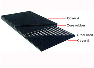 Steel Cord Conveyor Belt Manufacturer